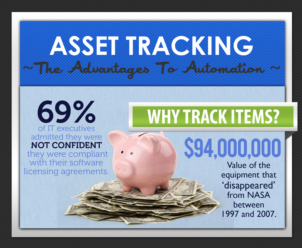 Why Track Assets