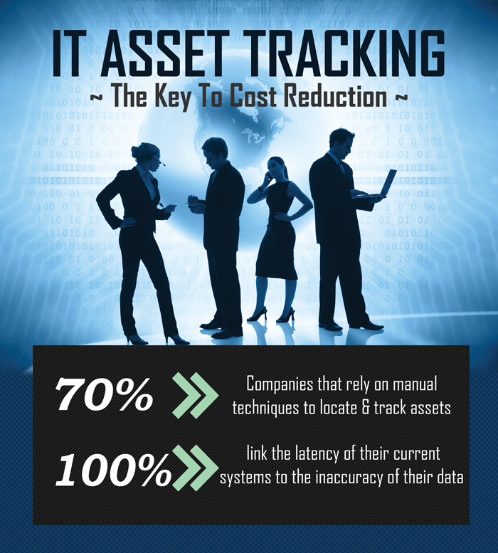 IT-asset-cost-reduction