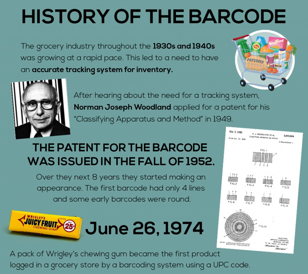 history-of-barcode-image